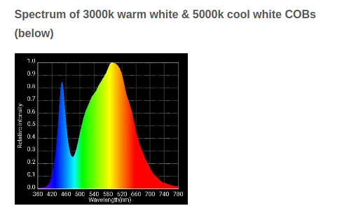 spectrum-opticled2.png